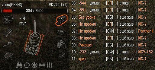 Панель повреждений для World of Tanks