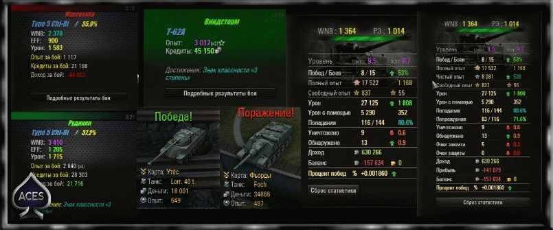 Сессионная статистика от Xotabych для World of Tanks 0.9.17