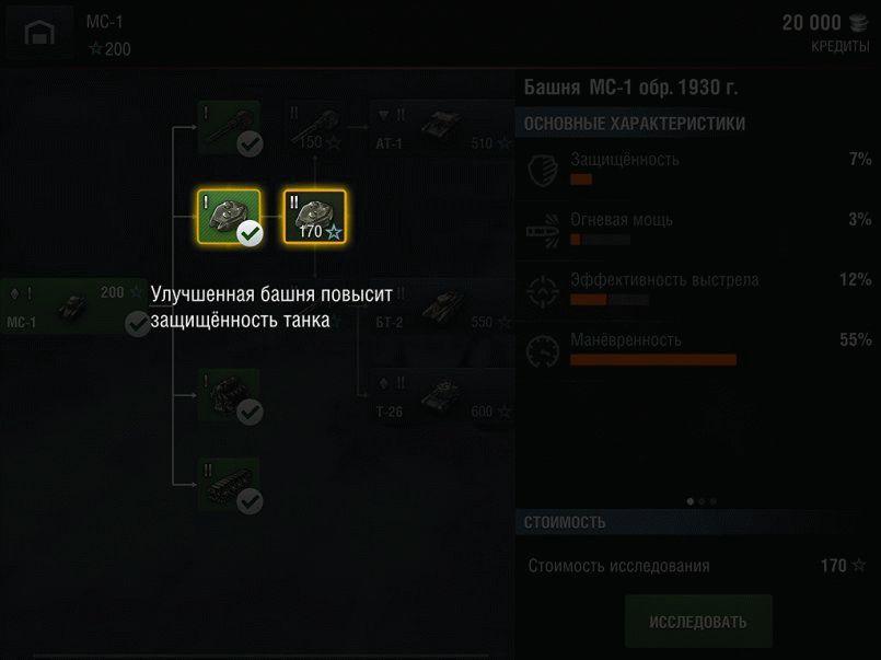 bonuscode wot wot4u.com