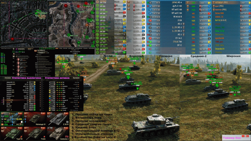 XVM 6.5.4 Super Сonfig Xotabych  для World of Tanks 0.9.17
