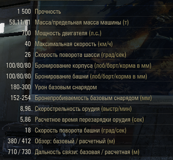 Гайд по Тигр 1 в World of Tanks от портала ACES.GG