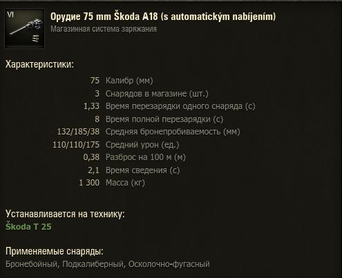Skoda T 25 пушка характеристики орудие