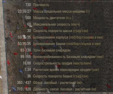 Skoda T 25 характеристики ВОТ