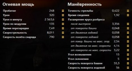Обзор легких танков десятого уровня на сервере Песочницы World of Tanks